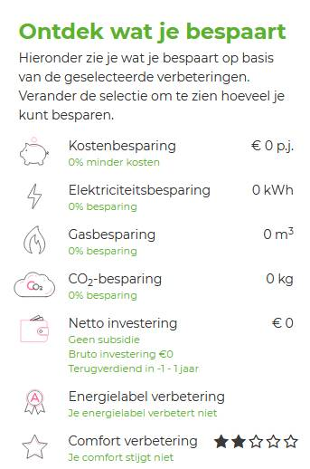 besparingen nul